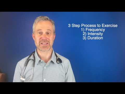 3 Step Process to Exercise
